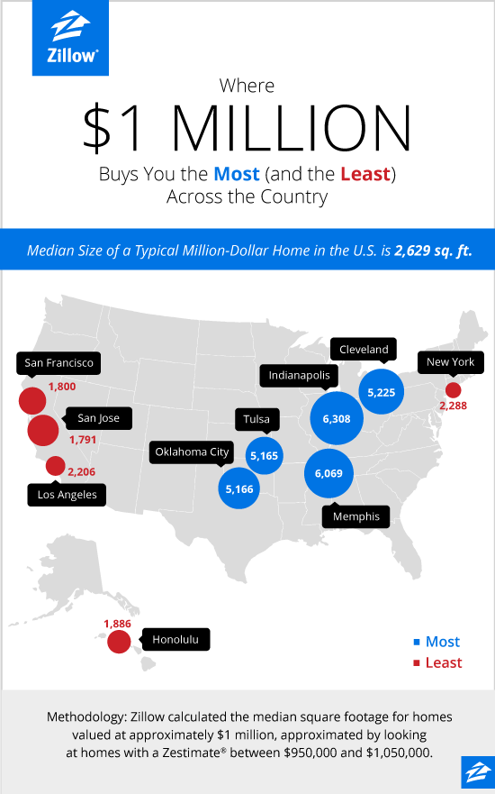 1Million_Map_Zillow_Aug2014_a_10