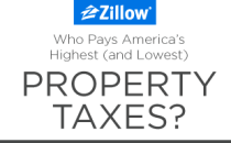 Blog Carousel Property taxes