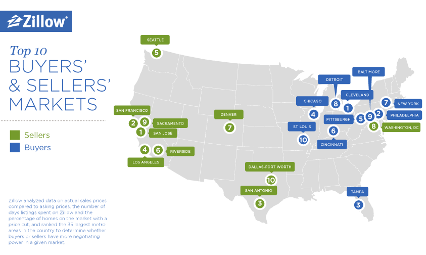 A Look Back at 2014 - Zillow Group