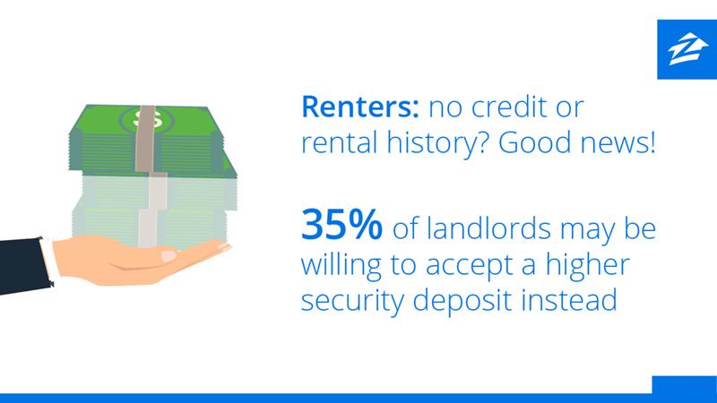 renter-survey-twitter-assets-05