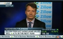Stan on CNBC