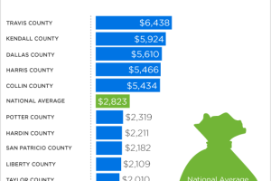 Texas_PropertyTax_Zillow_05-2014_a_01