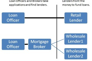 officerbrokerlender1.jpg