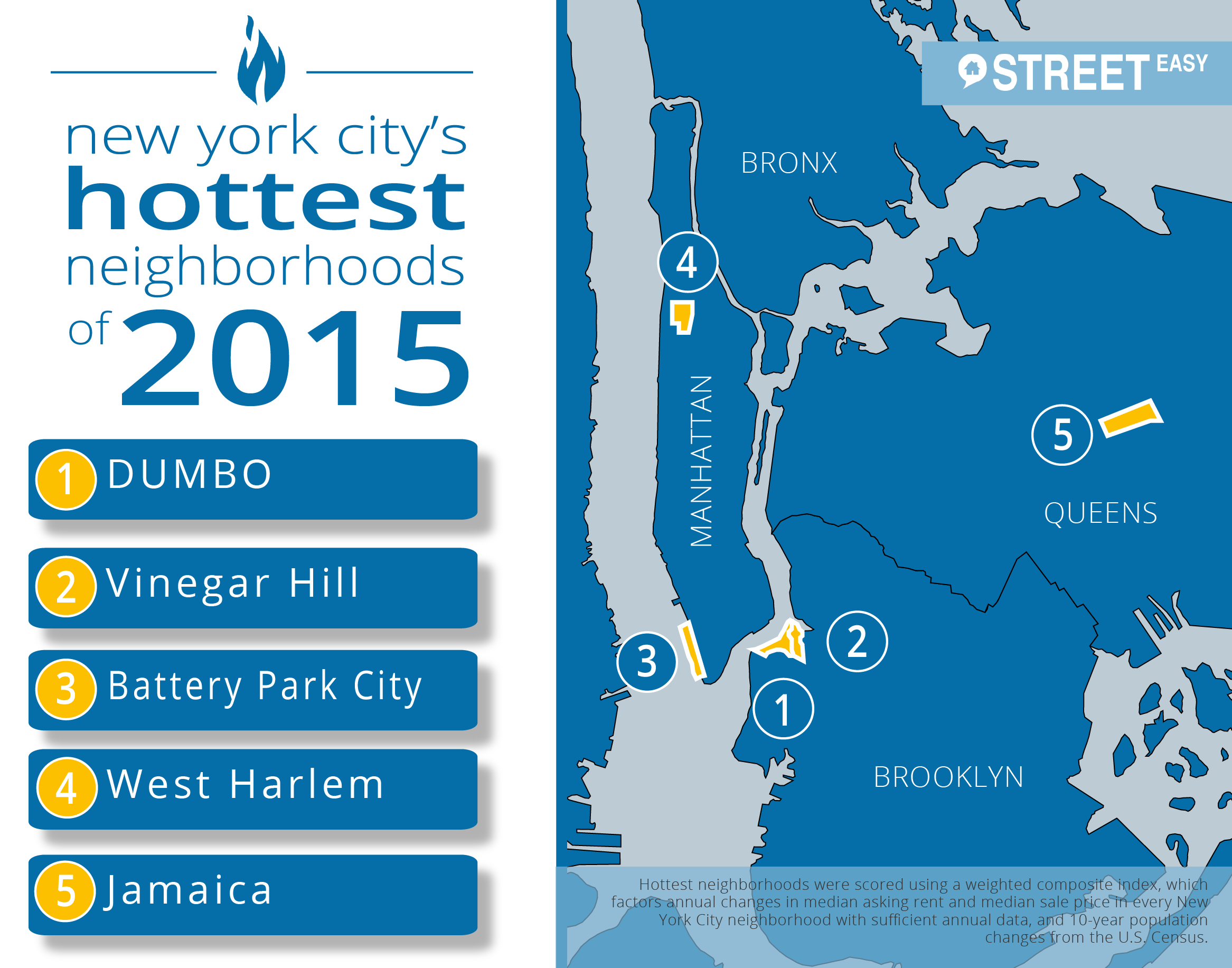 Streeteasy s 2015 predictions for the new york city real for Zillow new york city