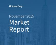 Nov 2015 market report