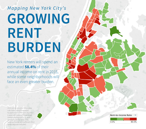 Bright lights big rent burden understanding new york for New york city rental